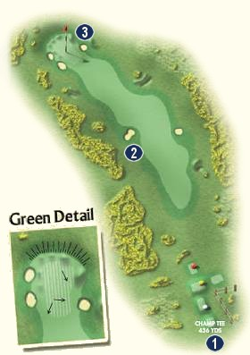 Southerndown Golf Club - Hole 12