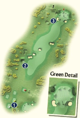 Hole Thirteen
